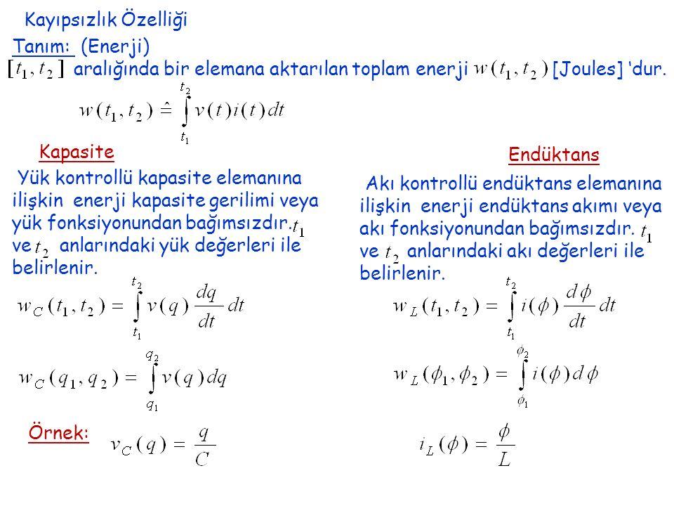Kayıpsızlık Özelliği Tanım: (Enerji) aralığında bir elemana aktarılan toplam enerji [Joules] 'dur.